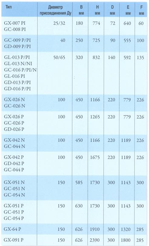Теплообменник пластинчатый tranter Паяный пластинчатый теплообменник SWEP B427 Якутск